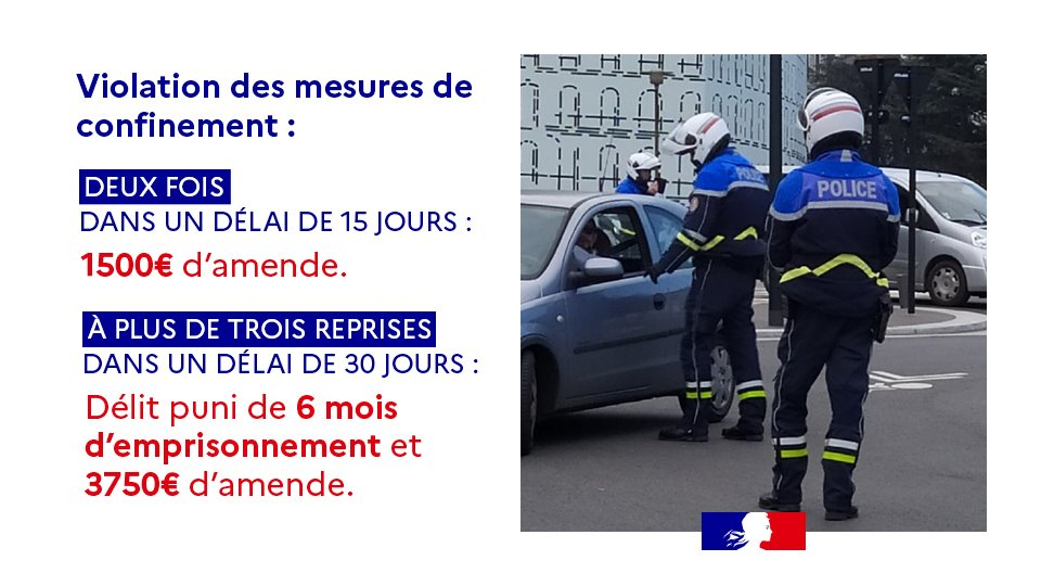 violations des mesures de confinement