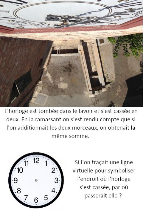 jeu horloge question